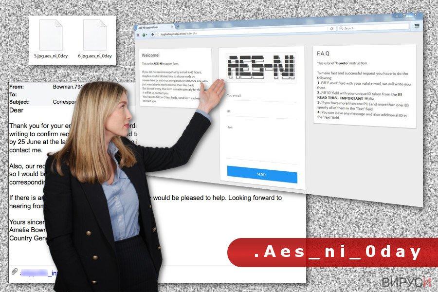 Картинка на вируса с файлово разширение .Aes_ni_0day
