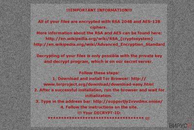 Съобщението за откуп на рансъмуер вируса Mole02