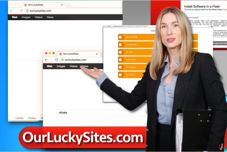 Вирусът Ourluckysites.com