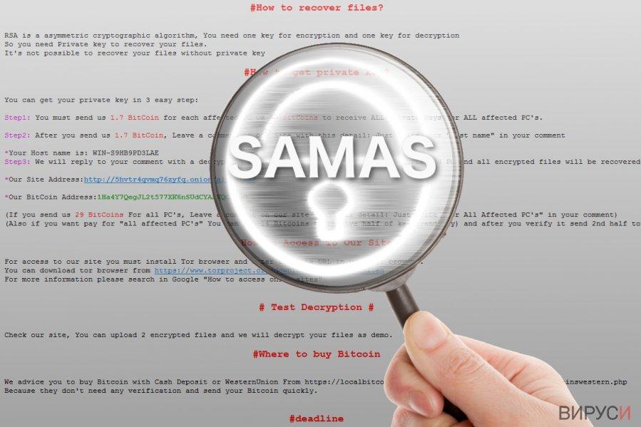 Рансъмуерът Samas под лупа