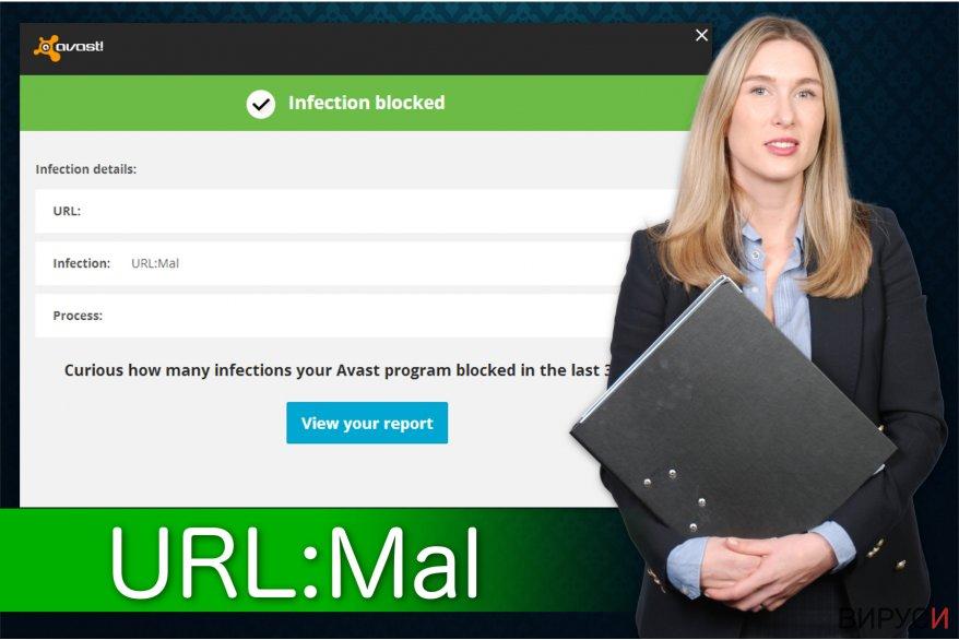 Вирусът URL:Mal