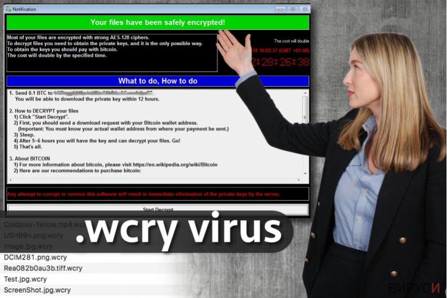 Вирусът с файлово разширение .wcry