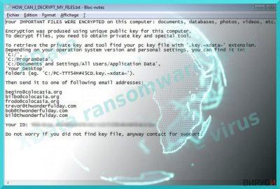 Изображение, показващо вируса XData